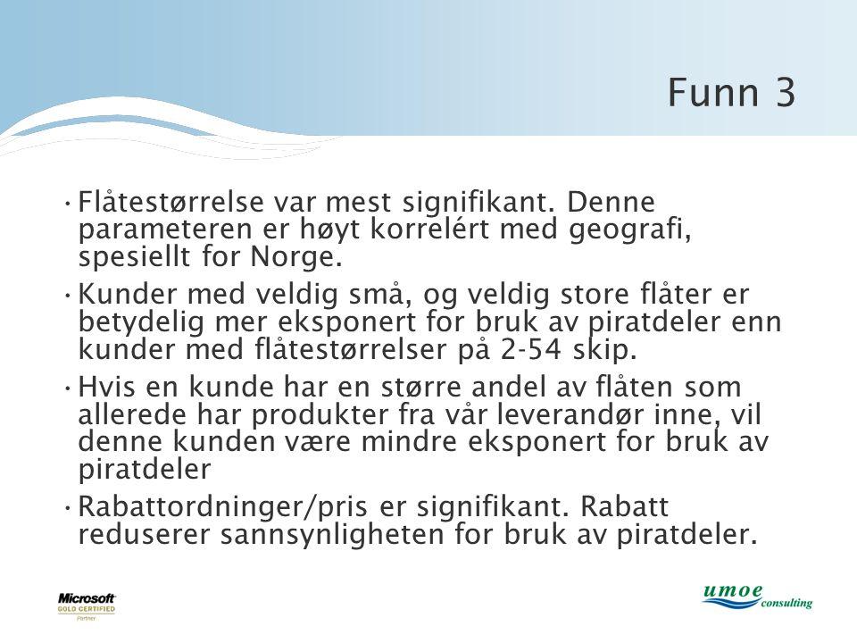 Funn 3 •Flåtestørrelse var mest signifikant. Denne parameteren er høyt korrelért med geografi, spesiellt for Norge. •Kunder med veldig små, og veldig