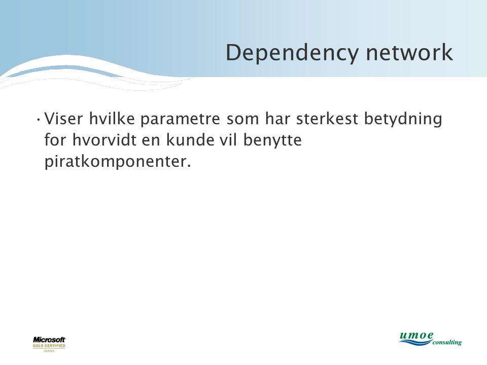 Dependency network •Viser hvilke parametre som har sterkest betydning for hvorvidt en kunde vil benytte piratkomponenter.