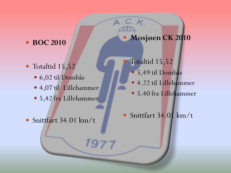  BOC 2010  Totaltid 15,52  6,02 til Dombås  4,07 til Lillehammer  5,42 fra Lillehammer  Snittfart 34.01 km/t  Mosjøen CK 2010  Totaltid 15,52  5,49 til Dombås  4.22 til Lillehammer  5.40 fra Lillehammer  Snittfart 34.01 km/t