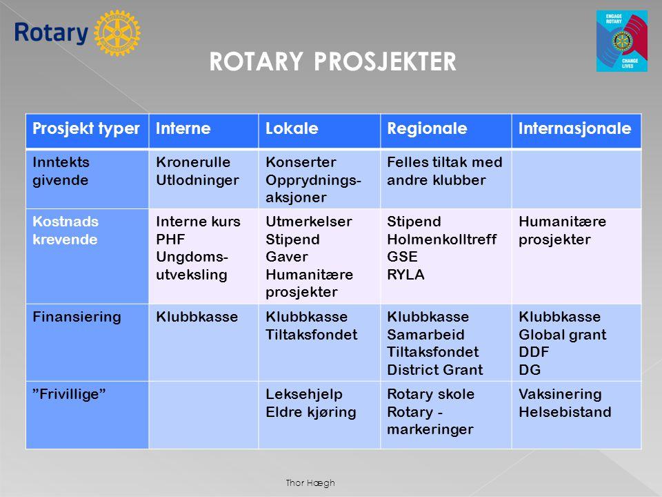  Utgjør 50% av årets TRF midler som disponeres av Distriktet  Søknad sendes til TRF- komiteen (eget formular)  Egne krav til prosjektrapportering Thor Hægh
