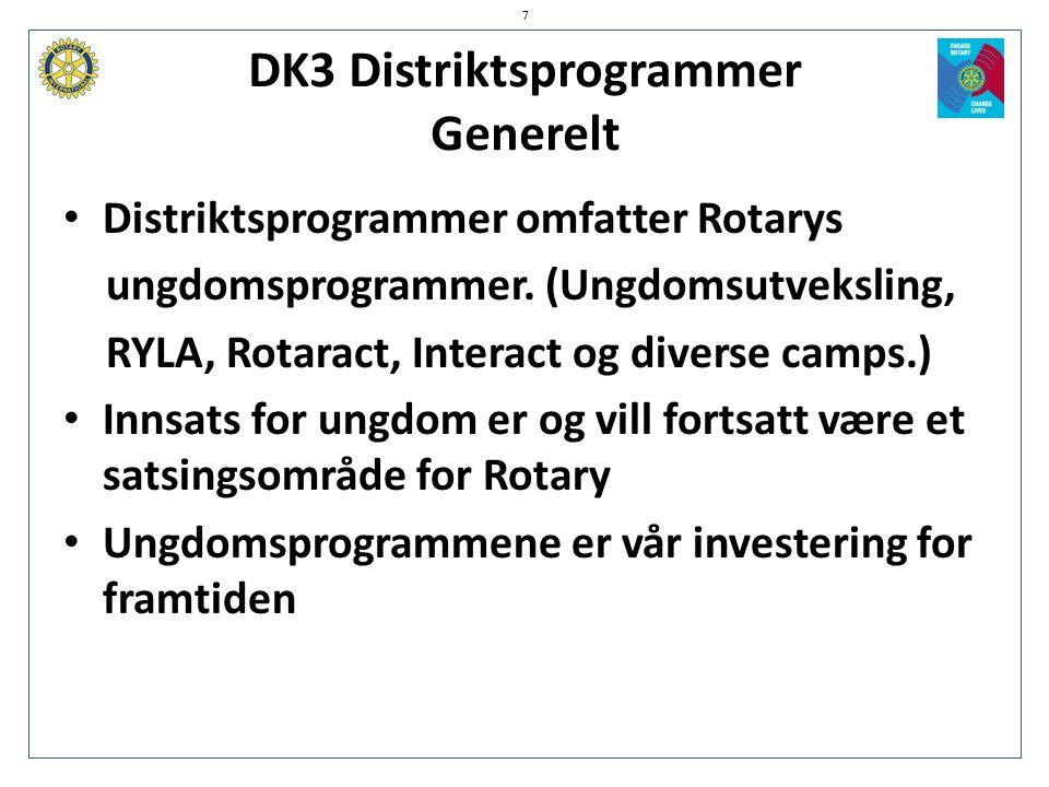 DK3 Distriktsprogrammer Generelt 7 • Distriktsprogrammer omfatter Rotarys ungdomsprogrammer. (Ungdomsutveksling, RYLA, Rotaract, Interact og diverse c