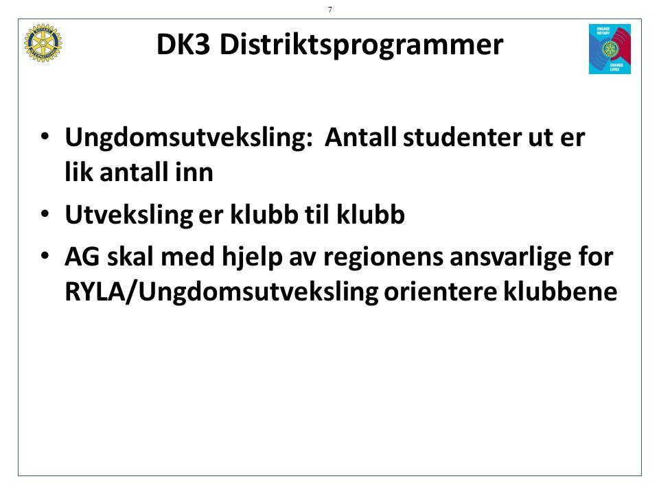 DK3 Distriktsprogrammer 7 • Ungdomsutveksling: Antall studenter ut er lik antall inn • Utveksling er klubb til klubb • AG skal med hjelp av regionens