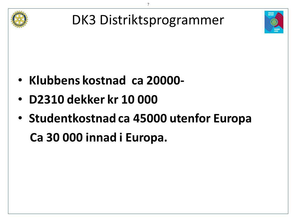 DK3 Distriktsprogrammer 7 • Klubbens kostnad ca 20000- • D2310 dekker kr 10 000 • Studentkostnad ca 45000 utenfor Europa Ca 30 000 innad i Europa.