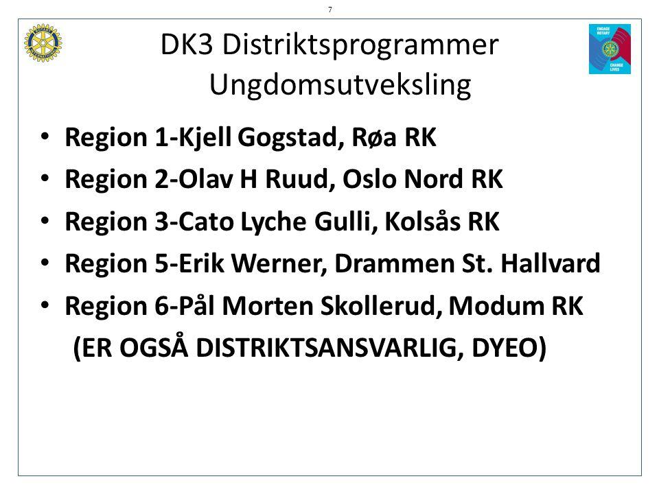 DK3 Distriktsprogrammer 7 • Region 1-Kjell Gogstad, Røa RK • Region 2-Olav H Ruud, Oslo Nord RK • Region 3-Cato Lyche Gulli, Kolsås RK • Region 5-Erik