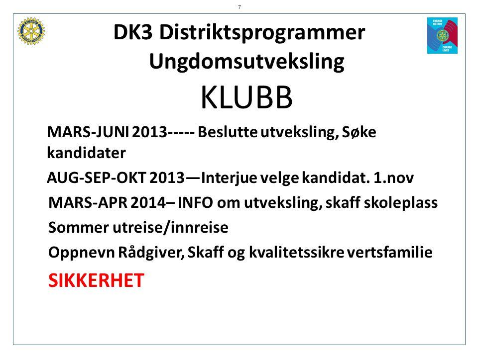 DK3 Distriktsprogrammer 7 MARS-JUNI 2013----- Beslutte utveksling, Søke kandidater AUG-SEP-OKT 2013—Interjue velge kandidat. 1.nov MARS-APR 2014– INFO