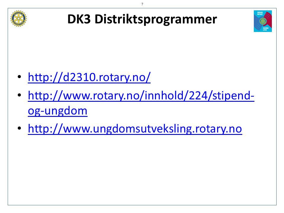 DK3 Distriktsprogrammer 7 • http://d2310.rotary.no/ http://d2310.rotary.no/ • http://www.rotary.no/innhold/224/stipend- og-ungdom http://www.rotary.no