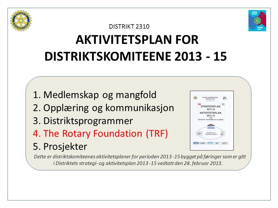 AKTIVITETSPLAN FOR DISTRIKTSKOMITEENE 2013 - 15 DISTRIKT 2310 1.Medlemskap og mangfold 2.Opplæring og kommunikasjon 3.Distriktsprogrammer 4.The Rotary