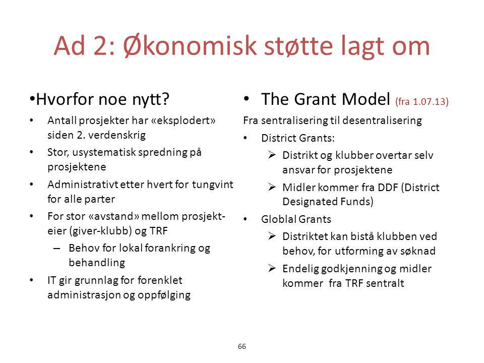 Ad 2: Økonomisk støtte lagt om • Hvorfor noe nytt? • Antall prosjekter har «eksplodert» siden 2. verdenskrig • Stor, usystematisk spredning på prosjek