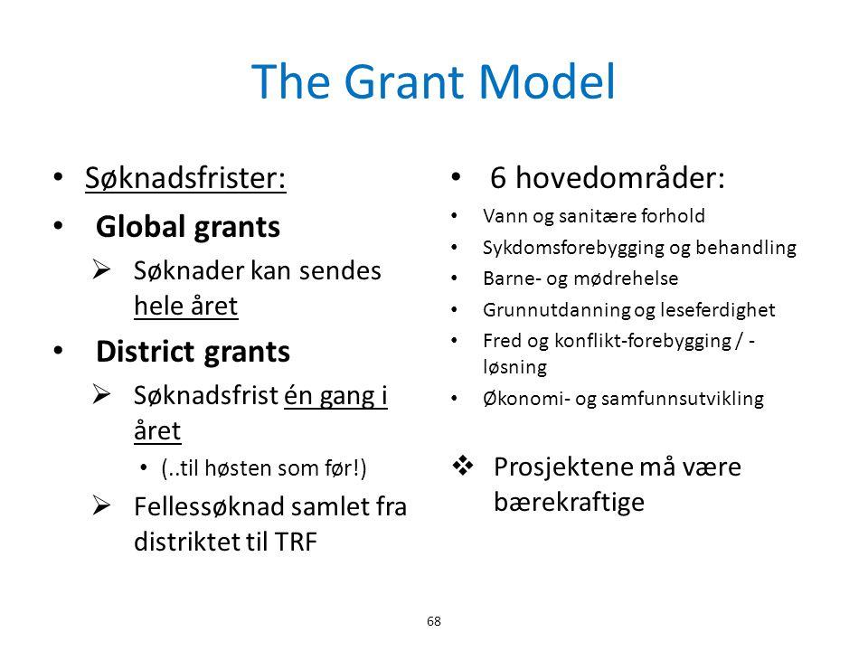 The Grant Model • Søknadsfrister: • Global grants  Søknader kan sendes hele året • District grants  Søknadsfrist én gang i året • (..til høsten som