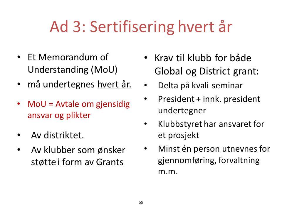 Ad 3: Sertifisering hvert år • Et Memorandum of Understanding (MoU) • må undertegnes hvert år. • MoU = Avtale om gjensidig ansvar og plikter • Av dist