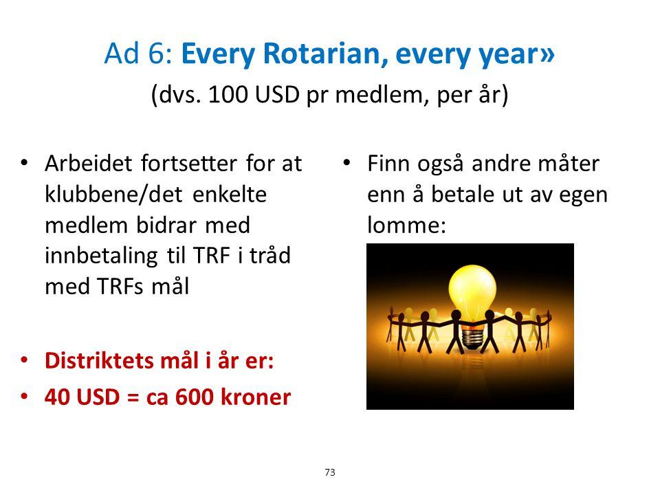 Ad 6: Every Rotarian, every year» (dvs. 100 USD pr medlem, per år) • Arbeidet fortsetter for at klubbene/det enkelte medlem bidrar med innbetaling til