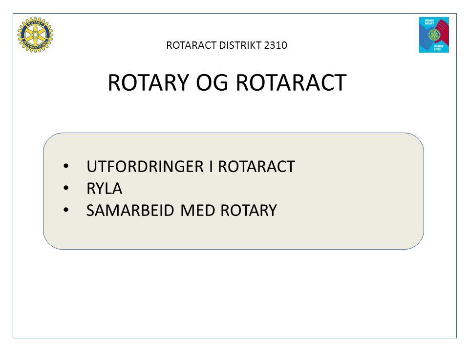 ROTARACT DISTRIKT 2310 ROTARY OG ROTARACT • UTFORDRINGER I ROTARACT • RYLA • SAMARBEID MED ROTARY