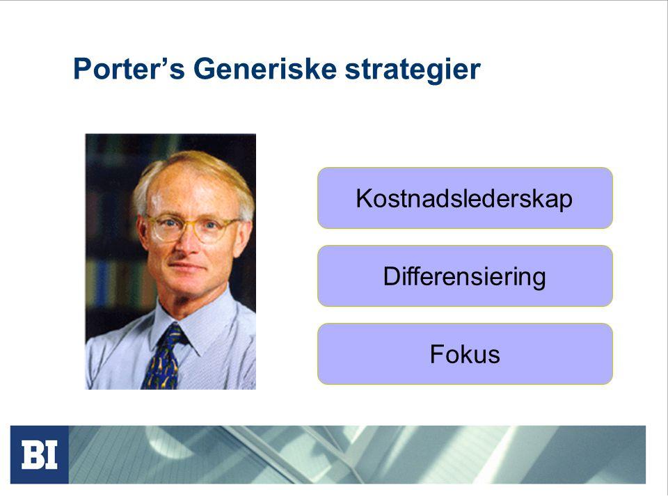 Porter's Generiske strategier Kostnadslederskap Differensiering Fokus