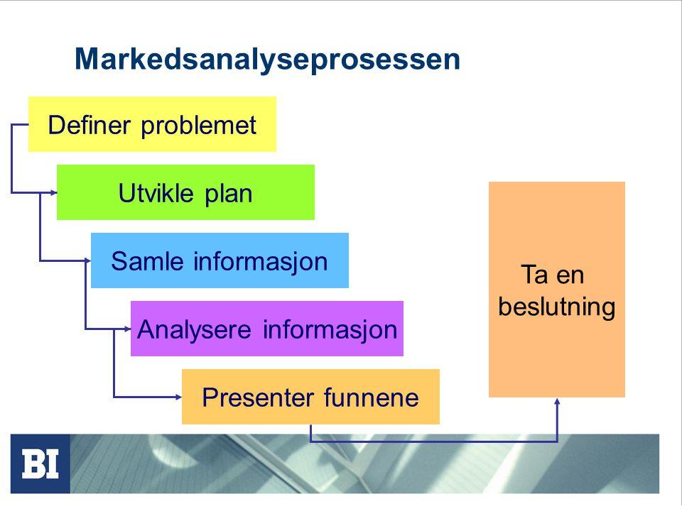 Markedsanalyseprosessen Definer problemet Utvikle plan Samle informasjon Analysere informasjon Presenter funnene Ta en beslutning