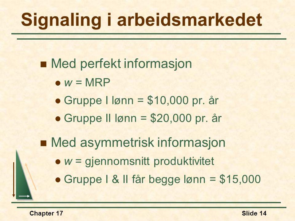 Chapter 17Slide 13 Signaling i arbeidsmarkedet  Anta videre at:  Bedriftens produkt selges i et konkurranse- utsatt marked til P = $10,000  En arbe