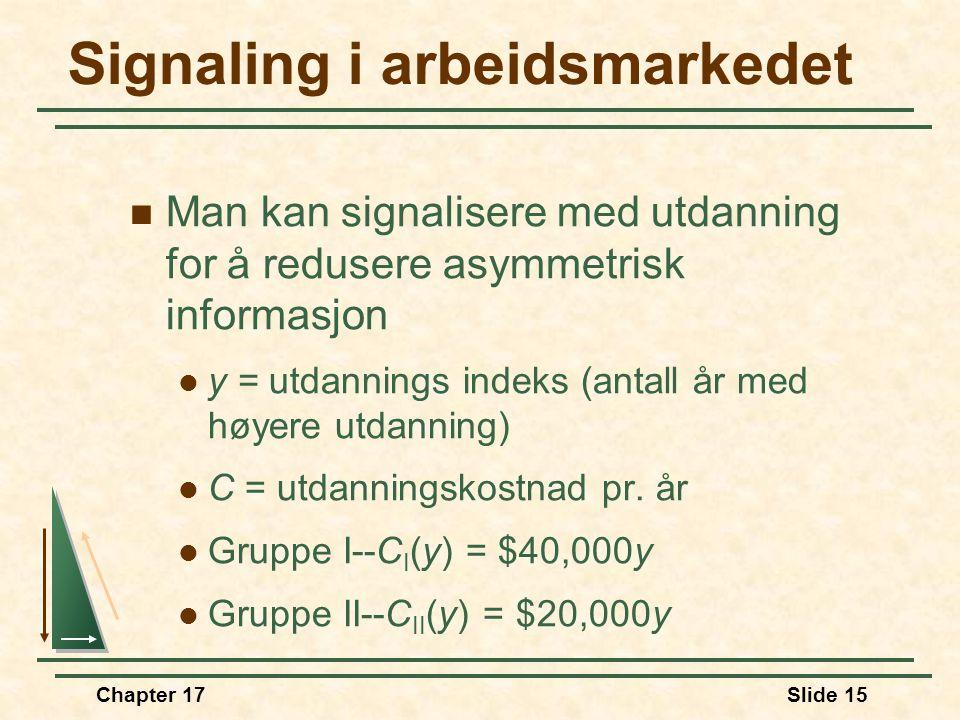 Chapter 17Slide 14 Signaling i arbeidsmarkedet  Med perfekt informasjon  w = MRP  Gruppe I lønn = $10,000 pr. år  Gruppe II lønn = $20,000 pr. år