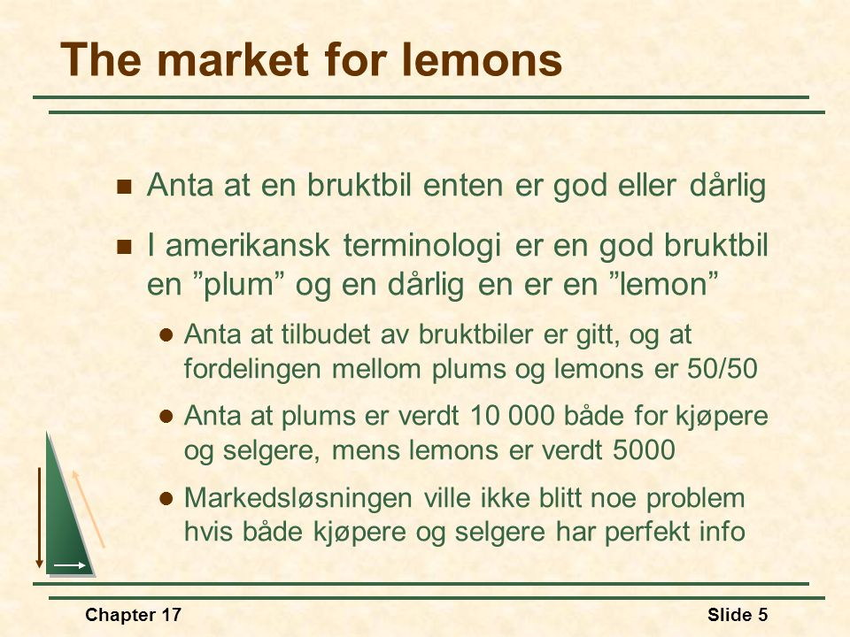 Chapter 17Slide 4 George Akerlof Wins Nobel Prize in Economics