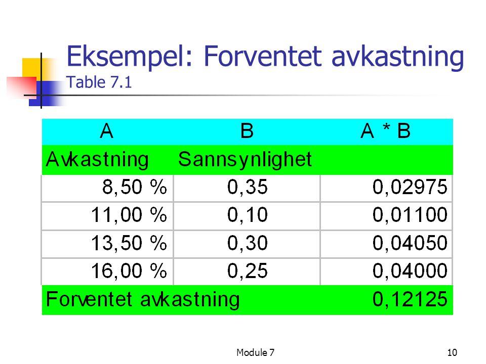 Module 710 Eksempel: Forventet avkastning Table 7.1