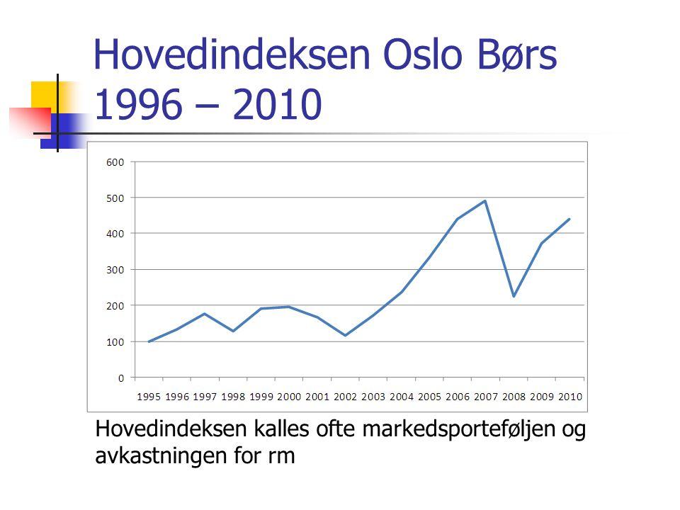 Hovedindeksen Oslo Børs 1996 – 2010 Hovedindeksen kalles ofte markedsporteføljen og avkastningen for rm