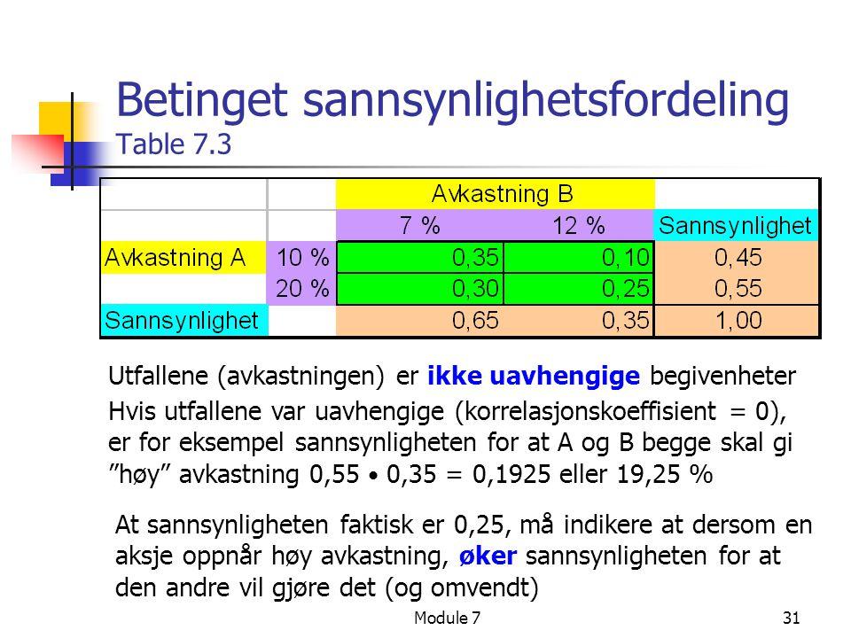 Module 731 Betinget sannsynlighetsfordeling Table 7.3 Utfallene (avkastningen) er ikke uavhengige begivenheter Hvis utfallene var uavhengige (korrelas