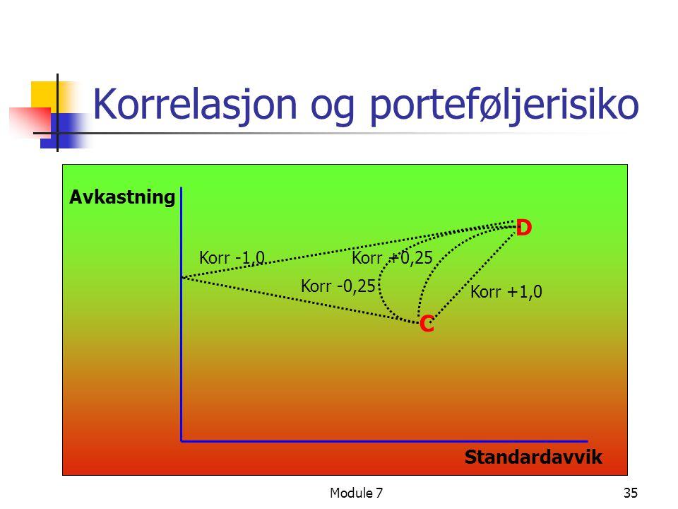 Module 735 Korrelasjon og porteføljerisiko C D Korr -1,0 Korr +1,0 Standardavvik Avkastning Korr +0,25 Korr -0,25