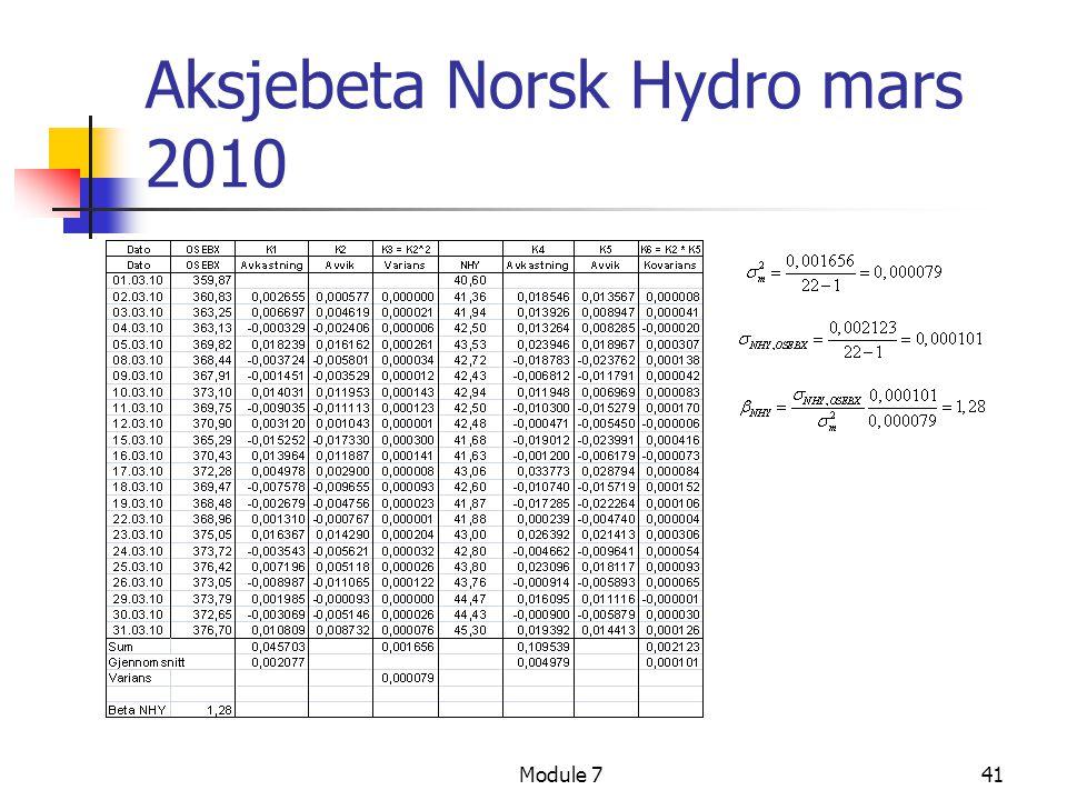 Aksjebeta Norsk Hydro mars 2010 Module 741