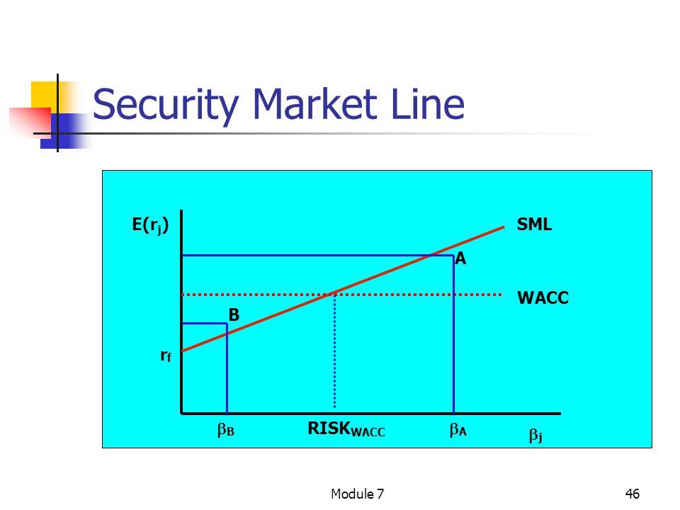 Module 746 Security Market Line E(r j )SML rfrf jj WACC AA A B BB RISK WACC