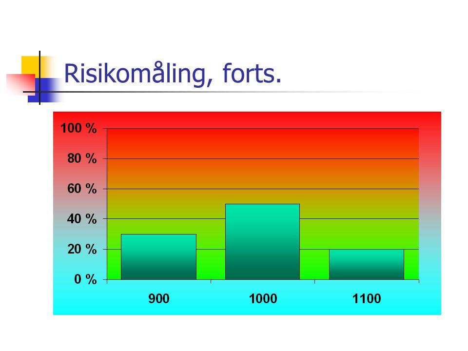 Systematisk risiko, forts  Beta,  er et mål på markedsrisiko: jo høyere beta, jo mer følsomme er avkastningen på en aksje for endringer i markedets avkastning  En beta på 1.2 for et selskap X betyr at hvis markedet generelt går opp med 1 %, er forventet økning i aksjekursen til selskap X 1.2%.