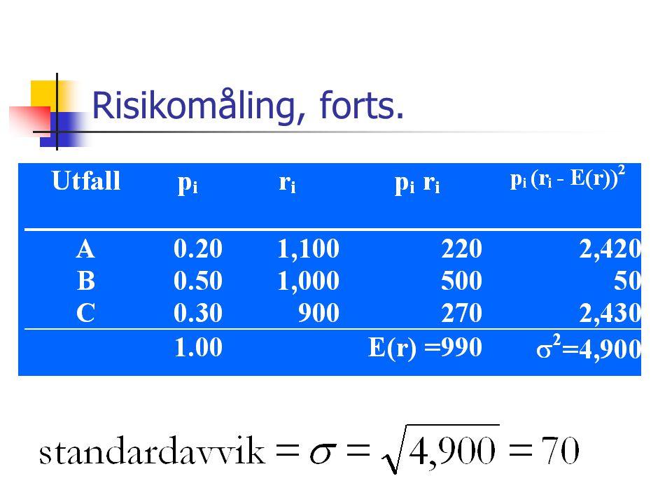 Module 740 Estimering av beta Avkastning aksje j Avkastning marked X X X X X X X X X X X Beste linje estimeres med mkm (least squares) Helning = 