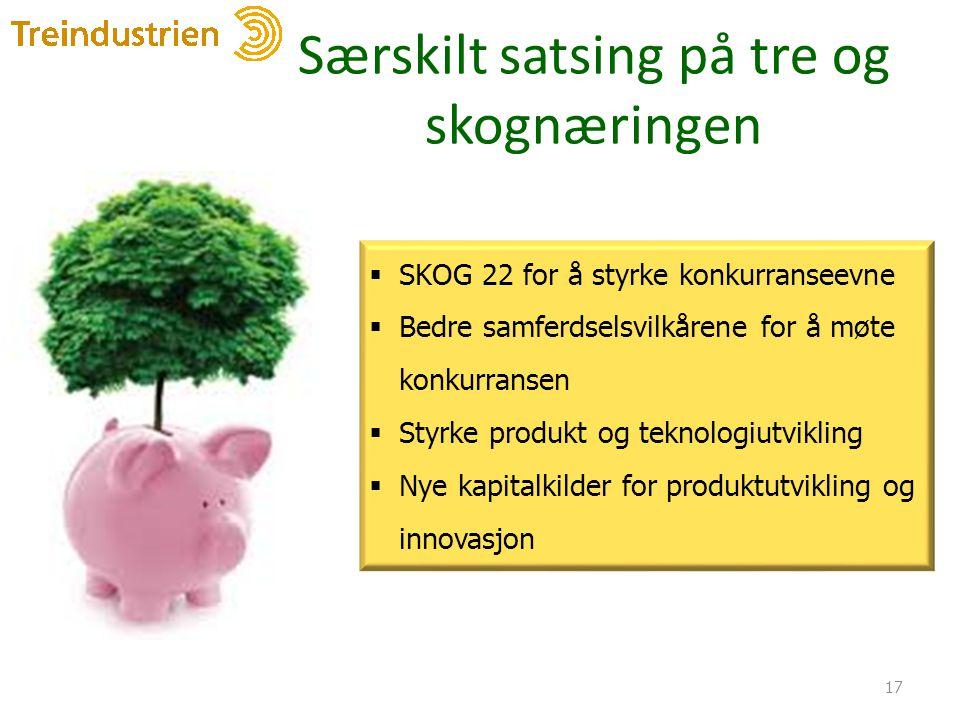 Særskilt satsing på tre og skognæringen  SKOG 22 for å styrke konkurranseevne  Bedre samferdselsvilkårene for å møte konkurransen  Styrke produkt og teknologiutvikling  Nye kapitalkilder for produktutvikling og innovasjon 17