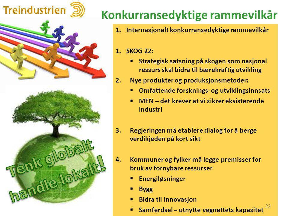 Konkurransedyktige rammevilkår 1.Internasjonalt konkurransedyktige rammevilkår 1.SKOG 22:  Strategisk satsning på skogen som nasjonal ressurs skal bidra til bærekraftig utvikling 2.Nye produkter og produksjonsmetoder:  Omfattende forsknings- og utviklingsinnsats  MEN – det krever at vi sikrer eksisterende industri 3.Regjeringen må etablere dialog for å berge verdikjeden på kort sikt 4.Kommuner og fylker må legge premisser for bruk av fornybare ressurser  Energiløsninger  Bygg  Bidra til innovasjon  Samferdsel – utnytte vegnettets kapasitet 22