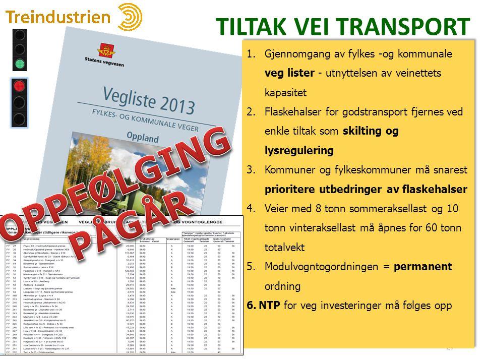 TILTAK VEI TRANSPORT 27 1.Gjennomgang av fylkes -og kommunale veg lister - utnyttelsen av veinettets kapasitet 2.Flaskehalser for godstransport fjerne