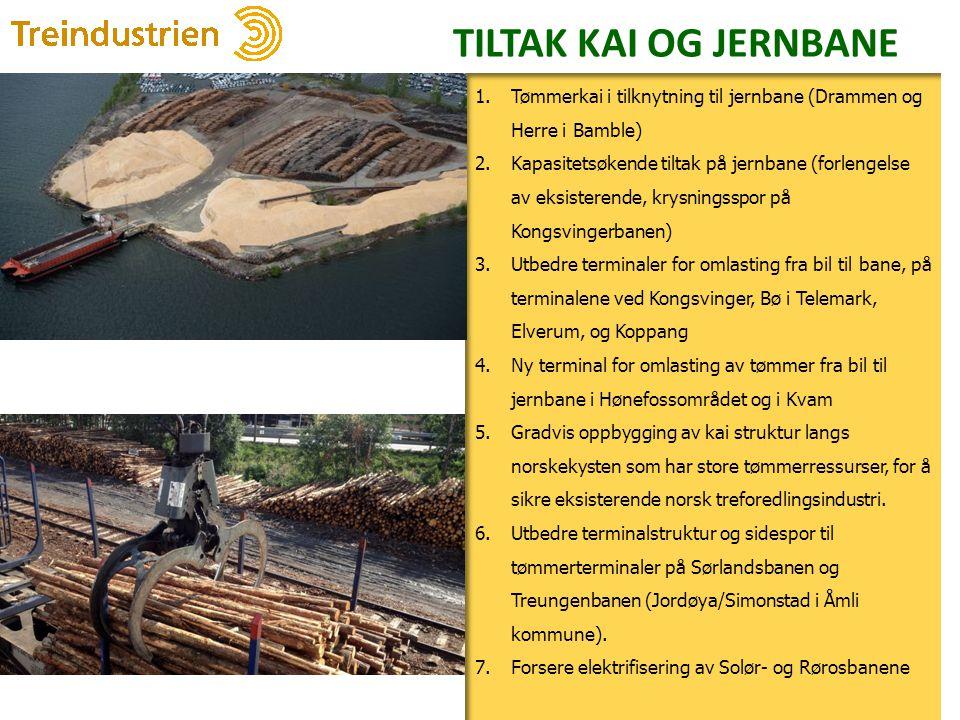 TILTAK KAI OG JERNBANE 29 1.Tømmerkai i tilknytning til jernbane (Drammen og Herre i Bamble) 2.Kapasitetsøkende tiltak på jernbane (forlengelse av eksisterende, krysningsspor på Kongsvingerbanen) 3.Utbedre terminaler for omlasting fra bil til bane, på terminalene ved Kongsvinger, Bø i Telemark, Elverum, og Koppang 4.Ny terminal for omlasting av tømmer fra bil til jernbane i Hønefossområdet og i Kvam 5.Gradvis oppbygging av kai struktur langs norskekysten som har store tømmerressurser, for å sikre eksisterende norsk treforedlingsindustri.