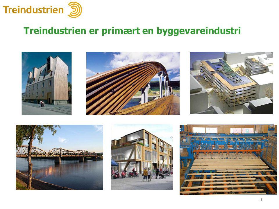 Treindustrien er primært en byggevareindustri 3