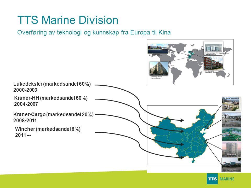 TTS Marine Division Overføring av teknologi og kunnskap fra Europa til Kina Lukedeksler (markedsandel 60%) 2000-2003 Kraner-HH (markedsandel 60%) 2004-2007 Kraner-Cargo (markedsandel 20%) 2008-2011 Wincher (markedsandel 6%) 2011---