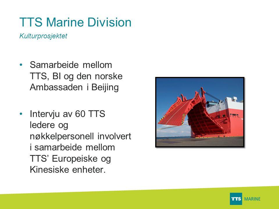 •Samarbeide mellom TTS, BI og den norske Ambassaden i Beijing •Intervju av 60 TTS ledere og nøkkelpersonell involvert i samarbeide mellom TTS' Europei