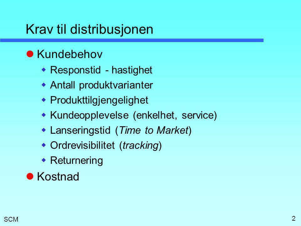 SCM 2 Krav til distribusjonen  Kundebehov  Responstid - hastighet  Antall produktvarianter  Produkttilgjengelighet  Kundeopplevelse (enkelhet, se