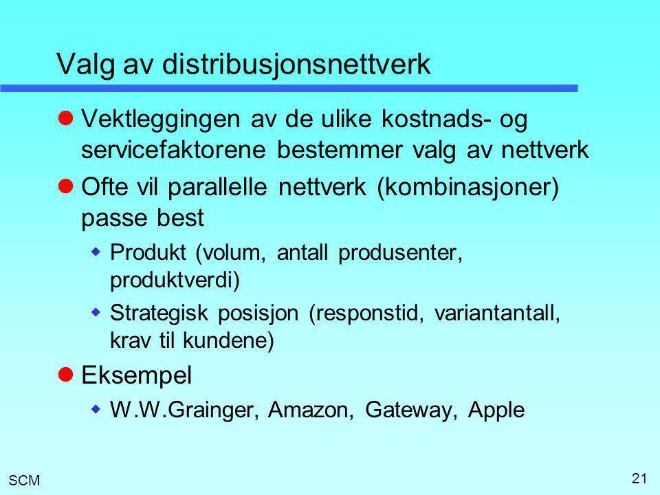SCM 21 Valg av distribusjonsnettverk  Vektleggingen av de ulike kostnads- og servicefaktorene bestemmer valg av nettverk  Ofte vil parallelle nettve