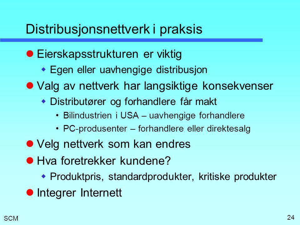 SCM 24 Distribusjonsnettverk i praksis  Eierskapsstrukturen er viktig  Egen eller uavhengige distribusjon  Valg av nettverk har langsiktige konsekv