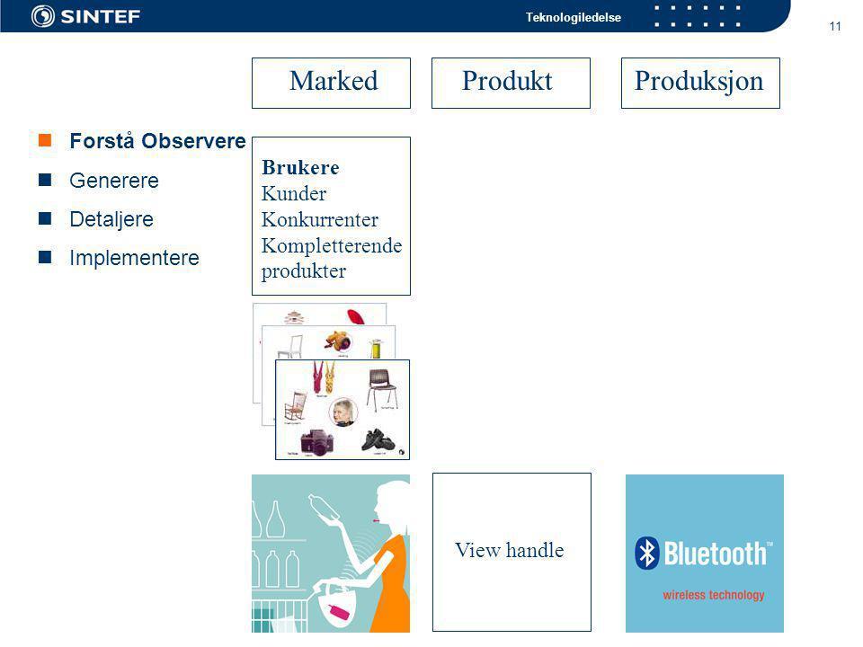 Teknologiledelse 11 Marked ProduktProduksjon View handle Brukere Kunder Konkurrenter Kompletterende produkter  Forstå Observere  Generere  Detaljere  Implementere