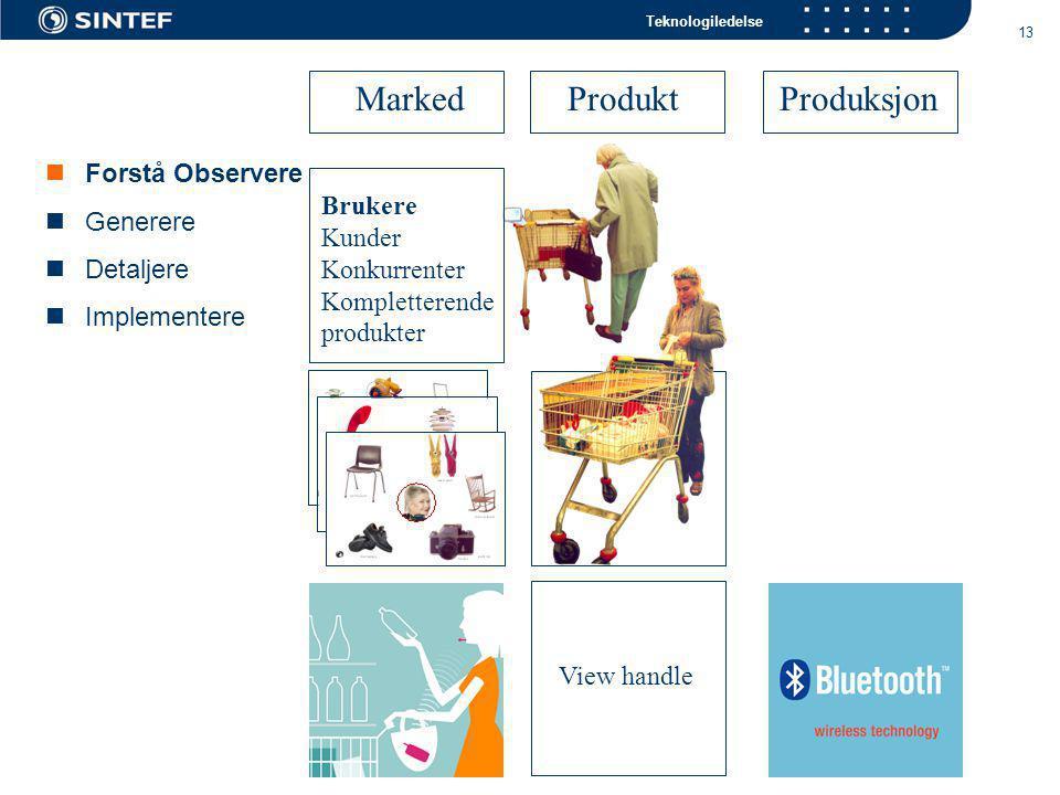 Teknologiledelse 13 Marked ProduktProduksjon View handle Brukere Kunder Konkurrenter Kompletterende produkter  Forstå Observere  Generere  Detaljere  Implementere