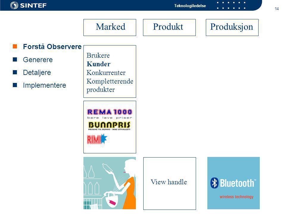 Teknologiledelse 14 Marked ProduktProduksjon View handle Brukere Kunder Konkurrenter Kompletterende produkter  Forstå Observere  Generere  Detaljere  Implementere
