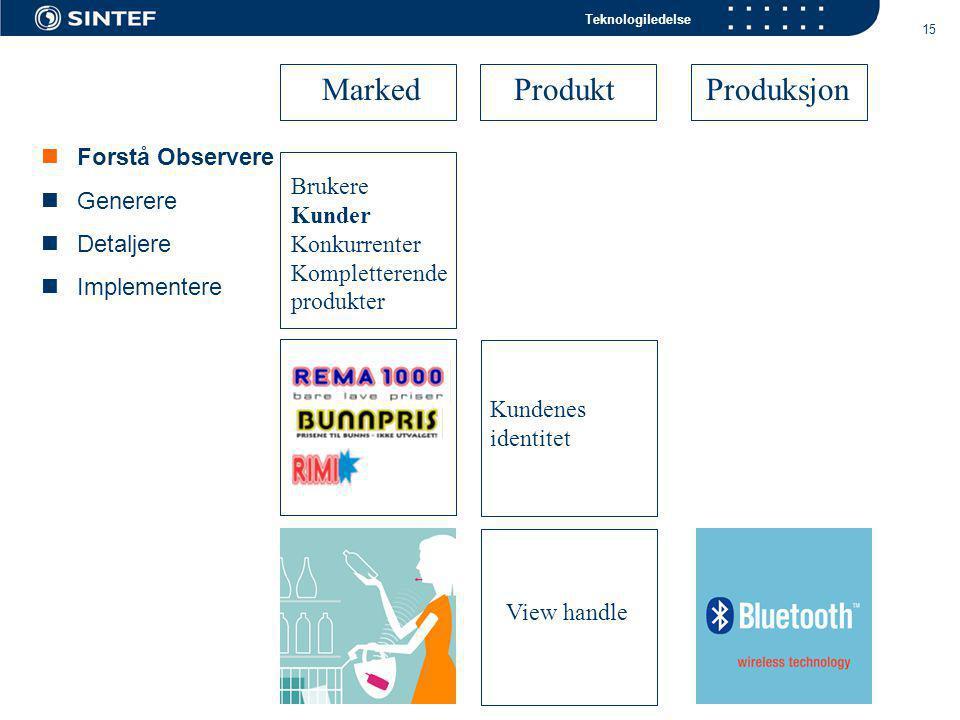 Teknologiledelse 15 Marked ProduktProduksjon View handle Kundenes identitet Brukere Kunder Konkurrenter Kompletterende produkter  Forstå Observere  Generere  Detaljere  Implementere