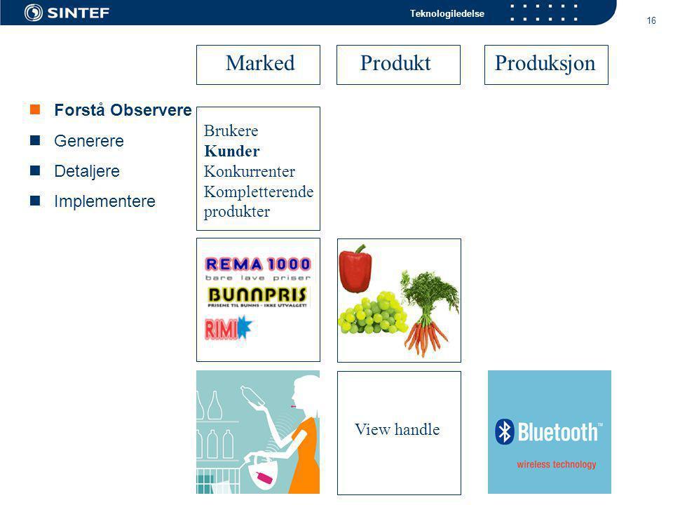 Teknologiledelse 16 Marked ProduktProduksjon View handle Brukere Kunder Konkurrenter Kompletterende produkter  Forstå Observere  Generere  Detaljere  Implementere
