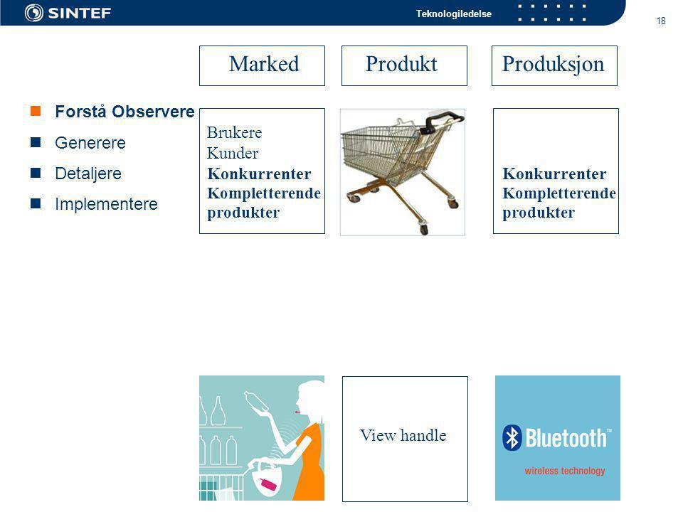 Teknologiledelse 18 View handle Konkurrenter Kompletterende produkter Brukere Kunder Konkurrenter Kompletterende produkter  Forstå Observere  Generere  Detaljere  Implementere Marked ProduktProduksjon