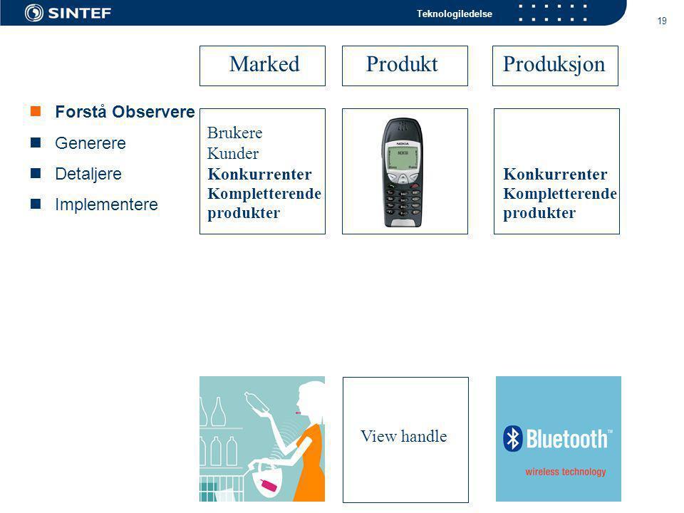 Teknologiledelse 19 View handle Konkurrenter Kompletterende produkter Brukere Kunder Konkurrenter Kompletterende produkter  Forstå Observere  Generere  Detaljere  Implementere Marked ProduktProduksjon