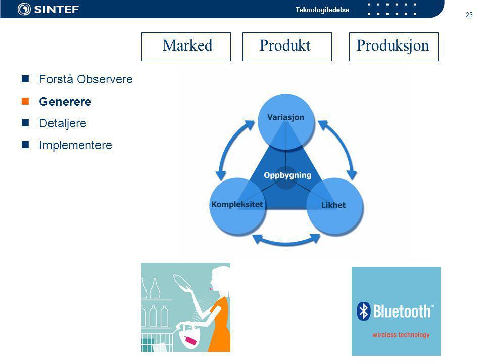 Teknologiledelse 23 Marked ProduktProduksjon  Forstå Observere  Generere  Detaljere  Implementere