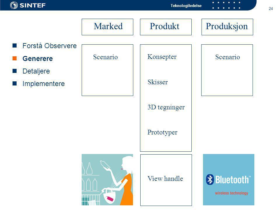 Teknologiledelse 24 Marked ProduktProduksjon View handle Scenario Konsepter Skisser 3D tegninger Prototyper Scenario  Forstå Observere  Generere  Detaljere  Implementere