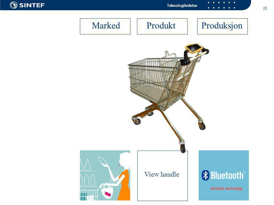 Teknologiledelse 25 Marked ProduktProduksjon View handle