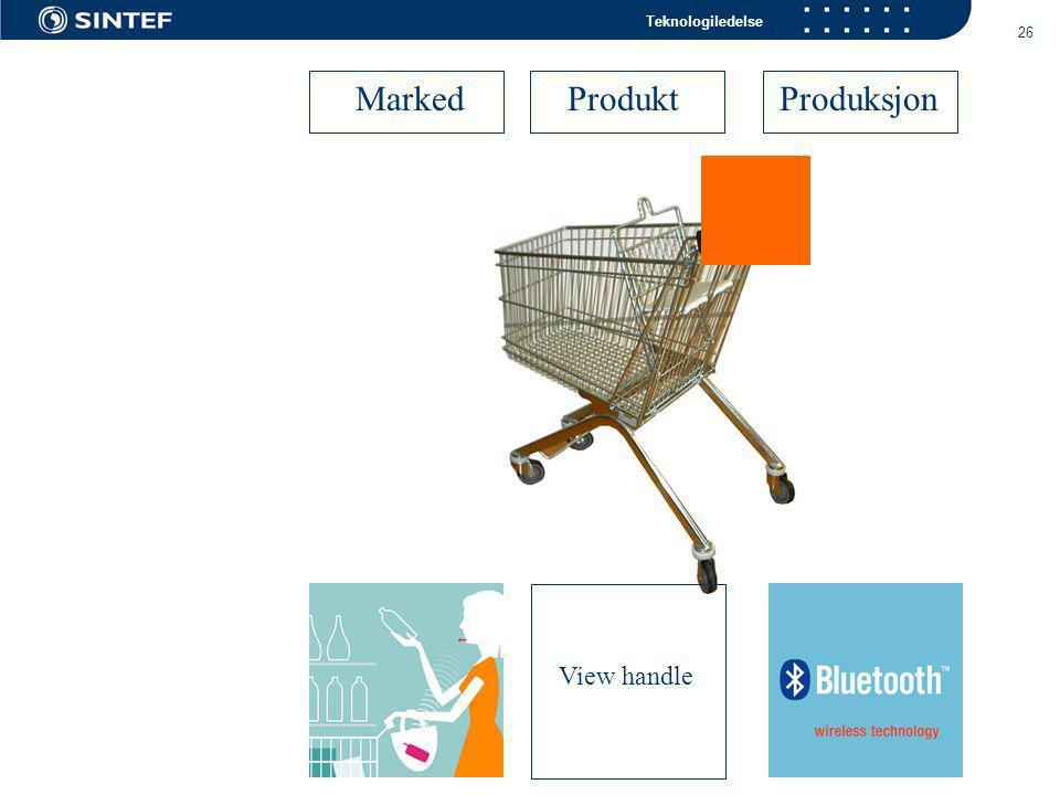 Teknologiledelse 26 Marked ProduktProduksjon View handle